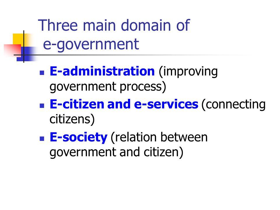 Three main domain of e-government