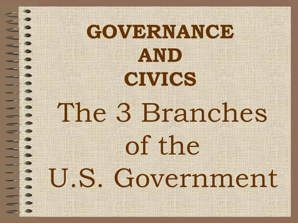GOVERNANCE AND CIVICS The 3 Branches of the U.S. Government