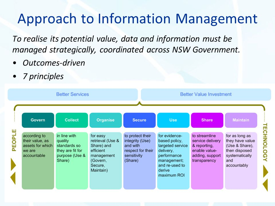 Approach to Information Management