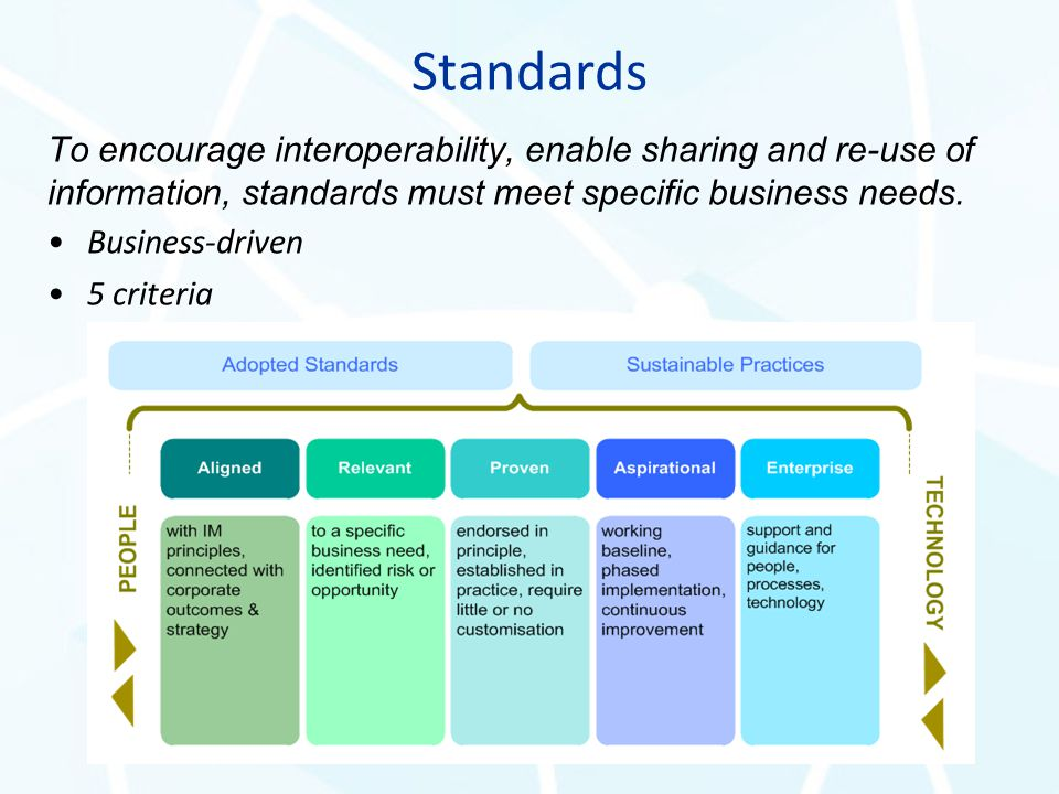 Standards To encourage interoperability, enable sharing and re-use of information, standards must meet specific business needs.