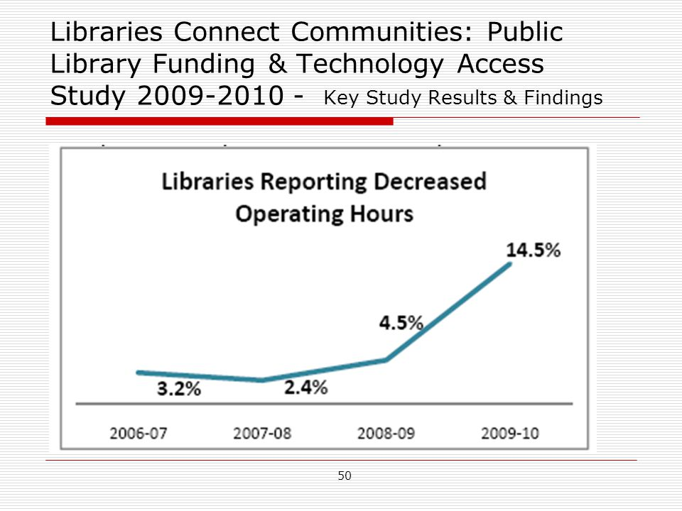 Libraries Connect Communities: Public Library Funding & Technology Access Study 2009-2010 - Key Study Results & Findings