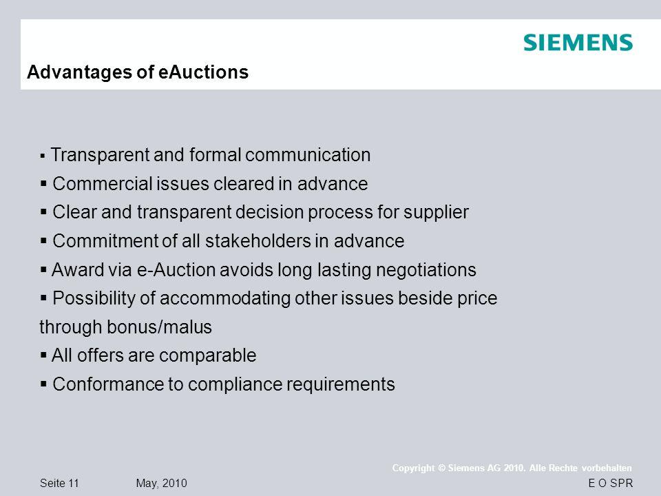 Advantages of eAuctions