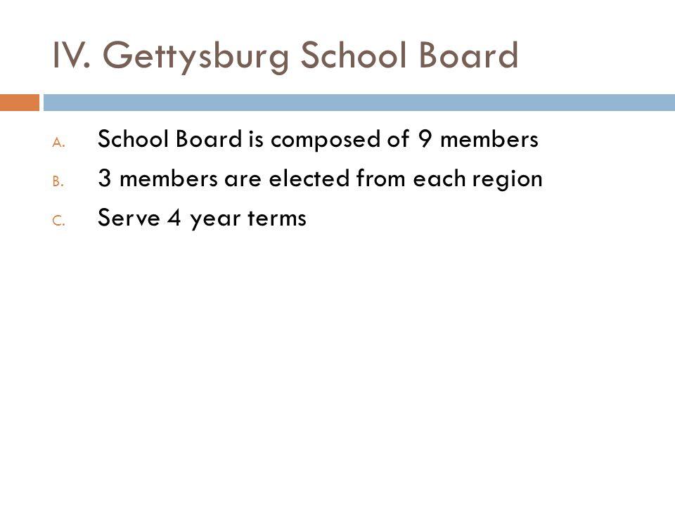 IV. Gettysburg School Board