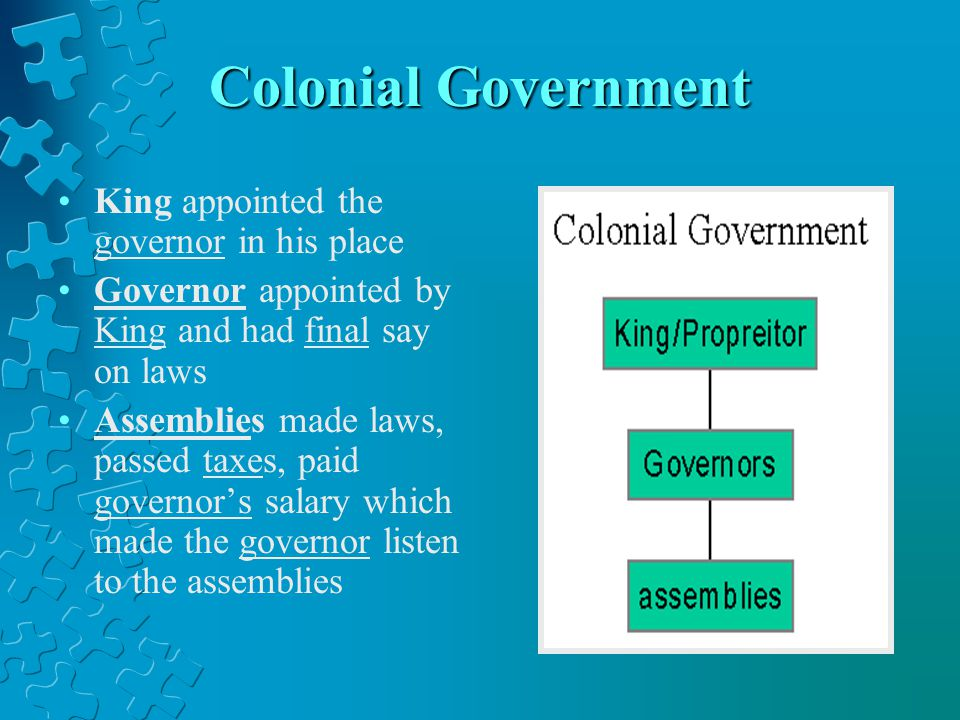 Colonial Government King appointed the governor in his place