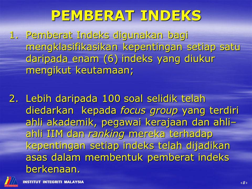 PEMBERAT INDEKS Pemberat Indeks digunakan bagi mengklasifikasikan kepentingan setiap satu daripada enam (6) indeks yang diukur mengikut keutamaan;