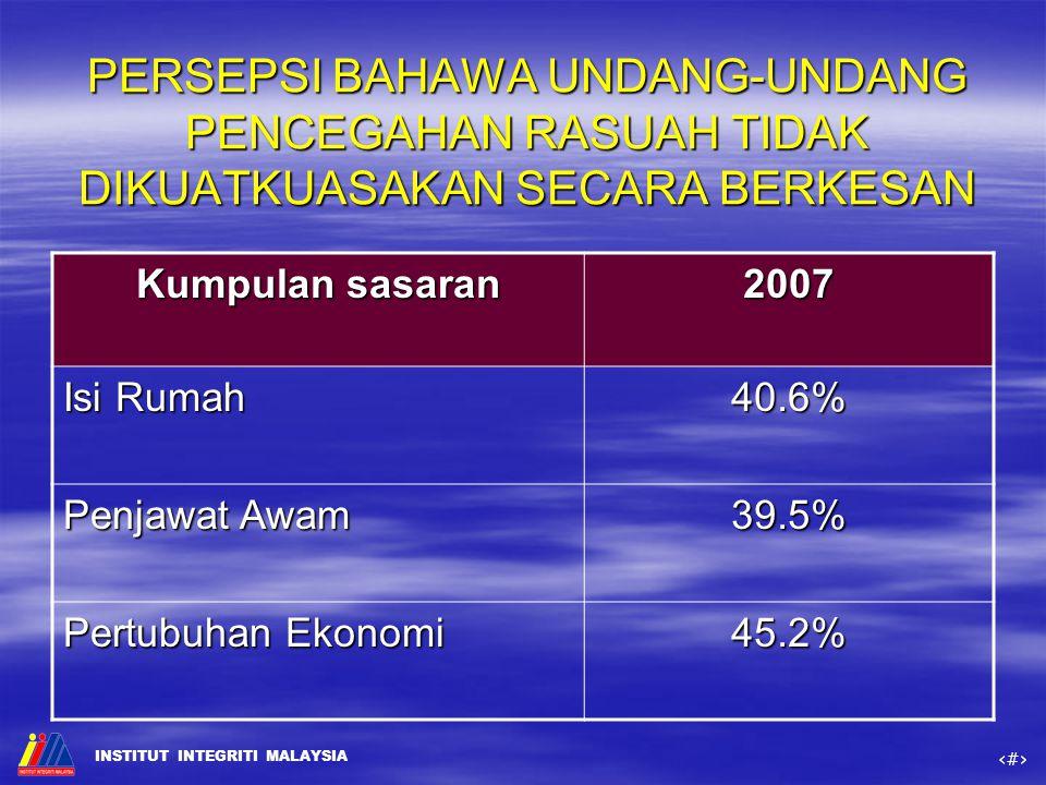PERSEPSI BAHAWA UNDANG-UNDANG PENCEGAHAN RASUAH TIDAK DIKUATKUASAKAN SECARA BERKESAN