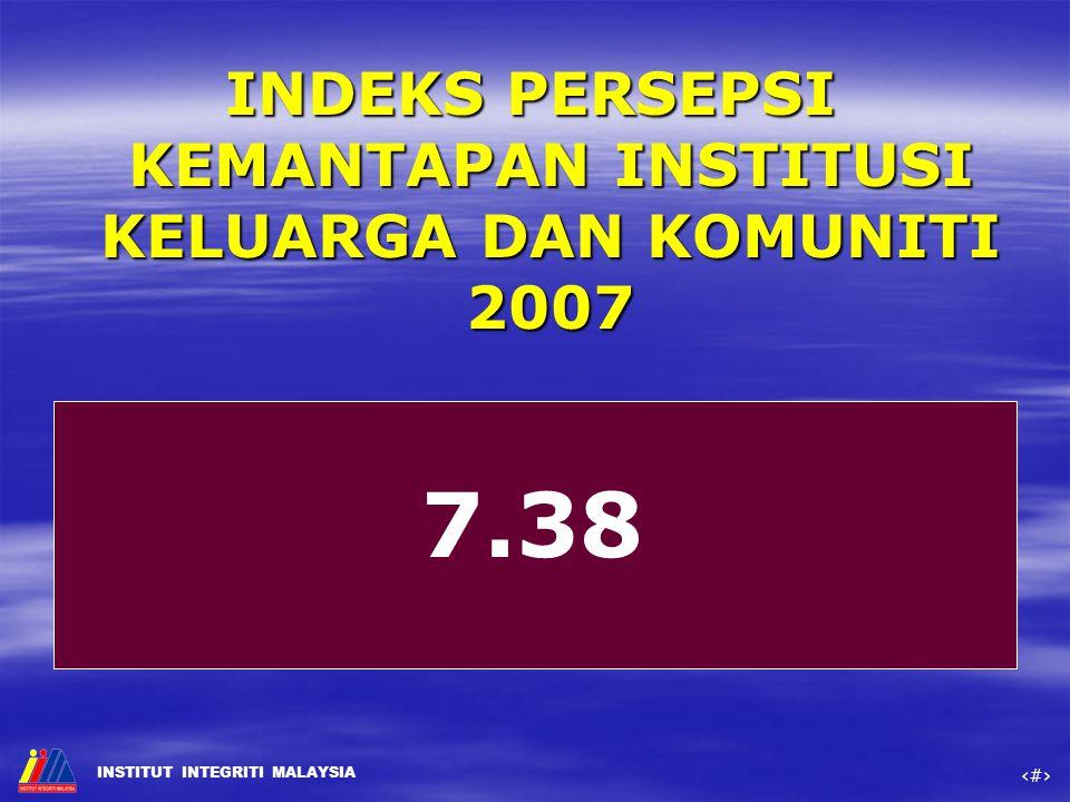 INDEKS PERSEPSI KEMANTAPAN INSTITUSI KELUARGA DAN KOMUNITI 2007