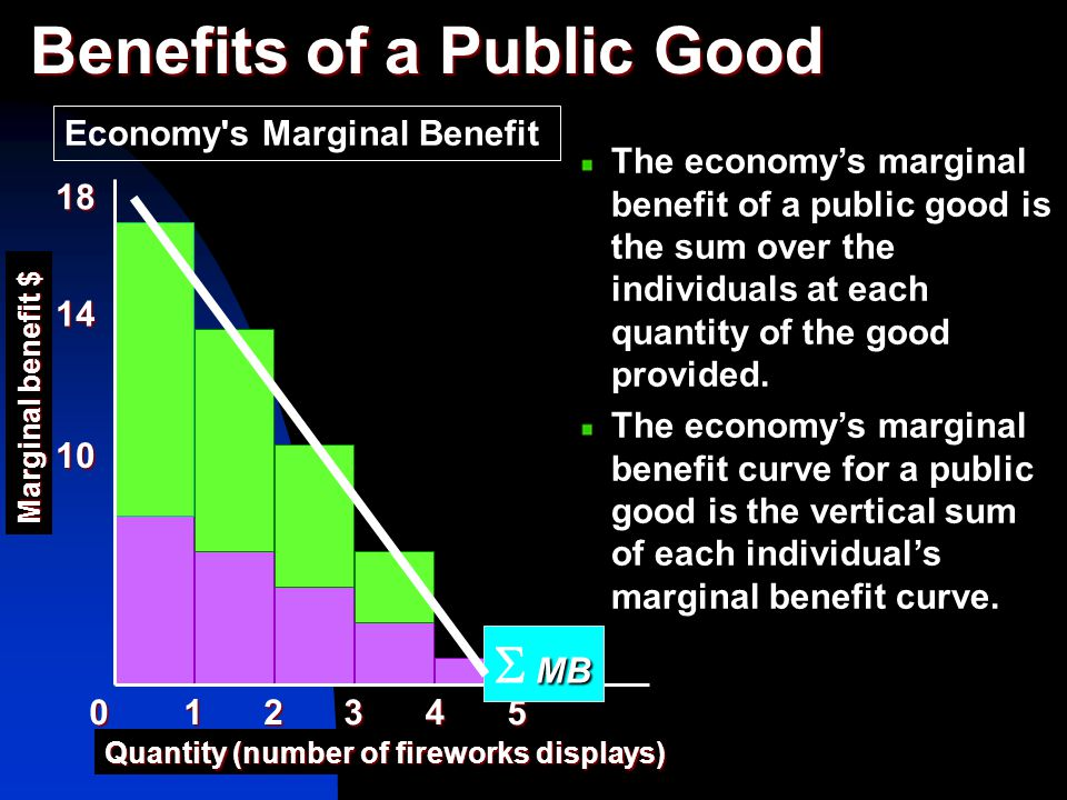 Benefits of a Public Good