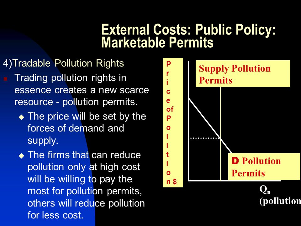 External Costs: Public Policy: Marketable Permits