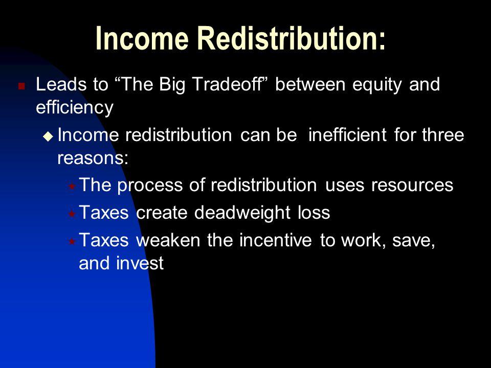 Income Redistribution:
