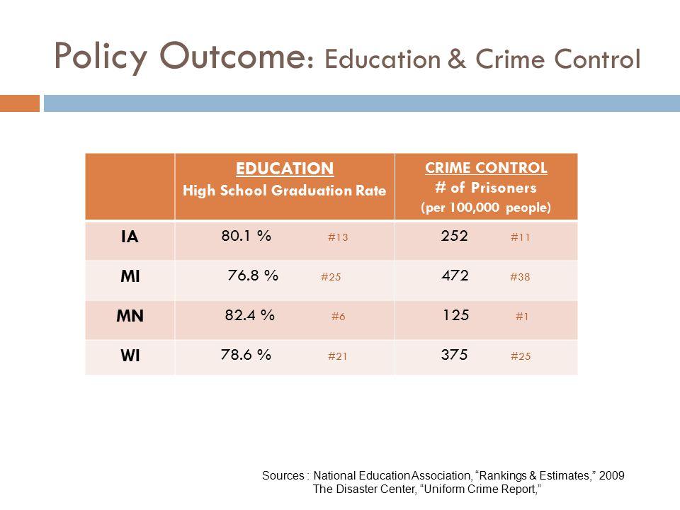 Policy Outcome: Education & Crime Control