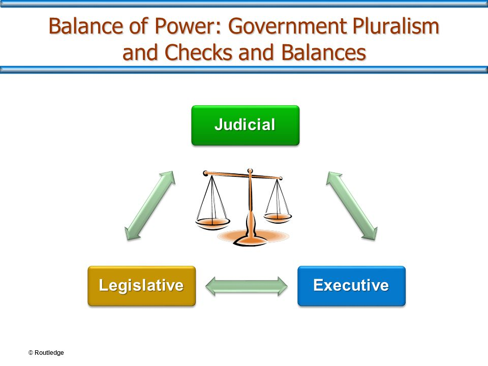 Balance of Power: Government Pluralism and Checks and Balances