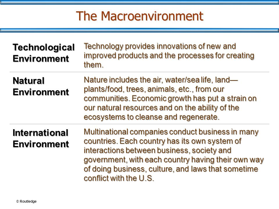 The Macroenvironment Technological Environment Natural Environment