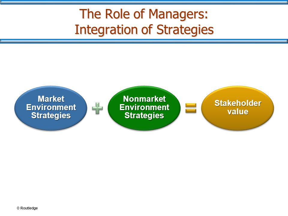 The Role of Managers: Integration of Strategies