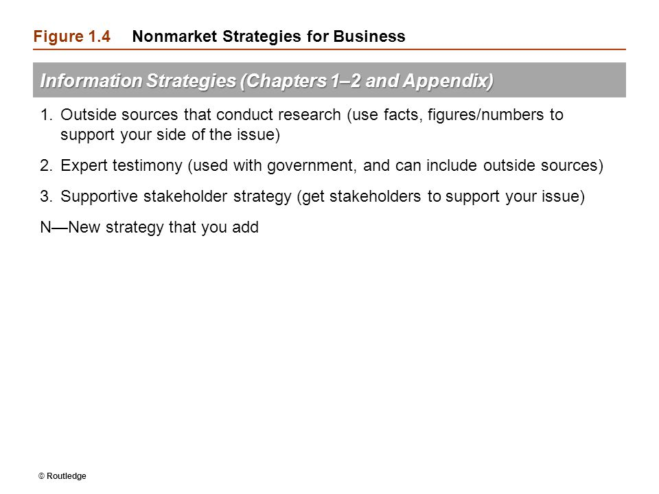 Figure 1.4 Nonmarket Strategies for Business