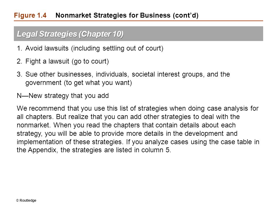 Figure 1.4 Nonmarket Strategies for Business (cont'd)