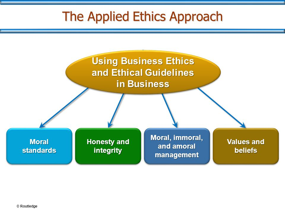The Applied Ethics Approach