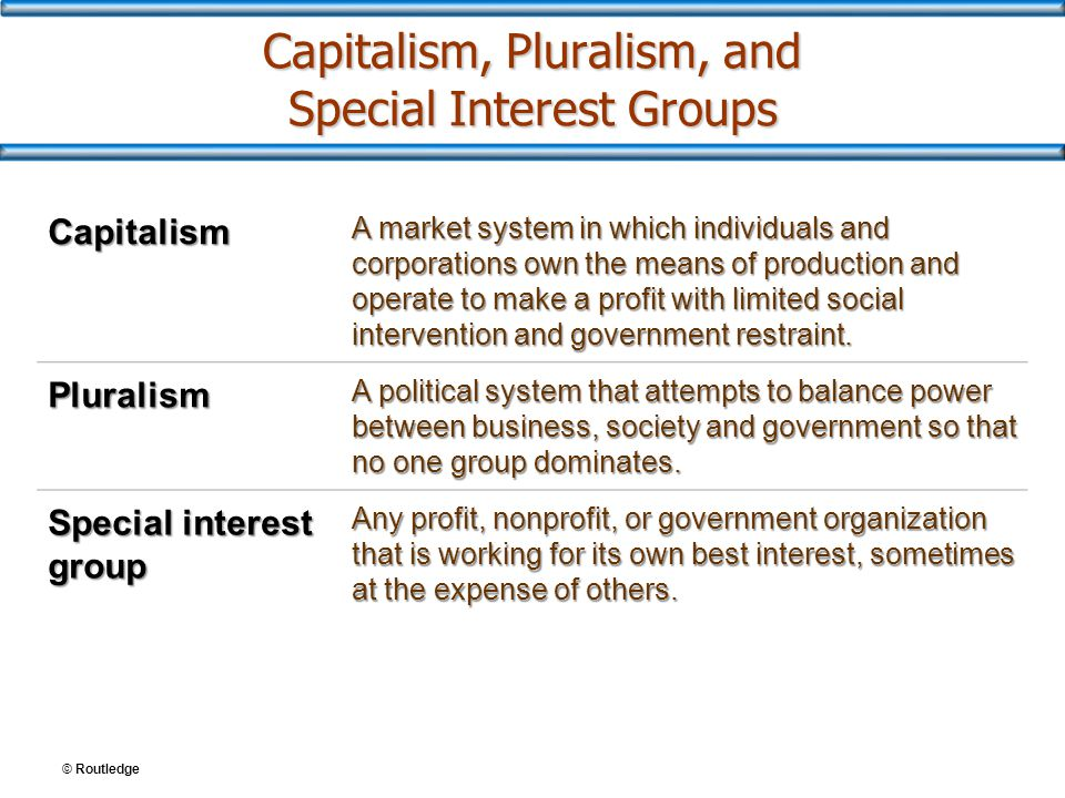 Capitalism, Pluralism, and Special Interest Groups
