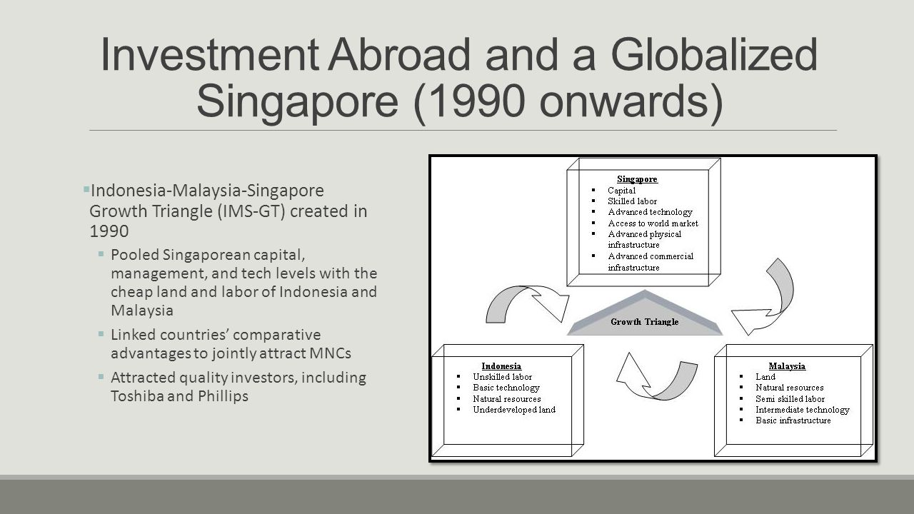 Investment Abroad and a Globalized Singapore (1990 onwards)
