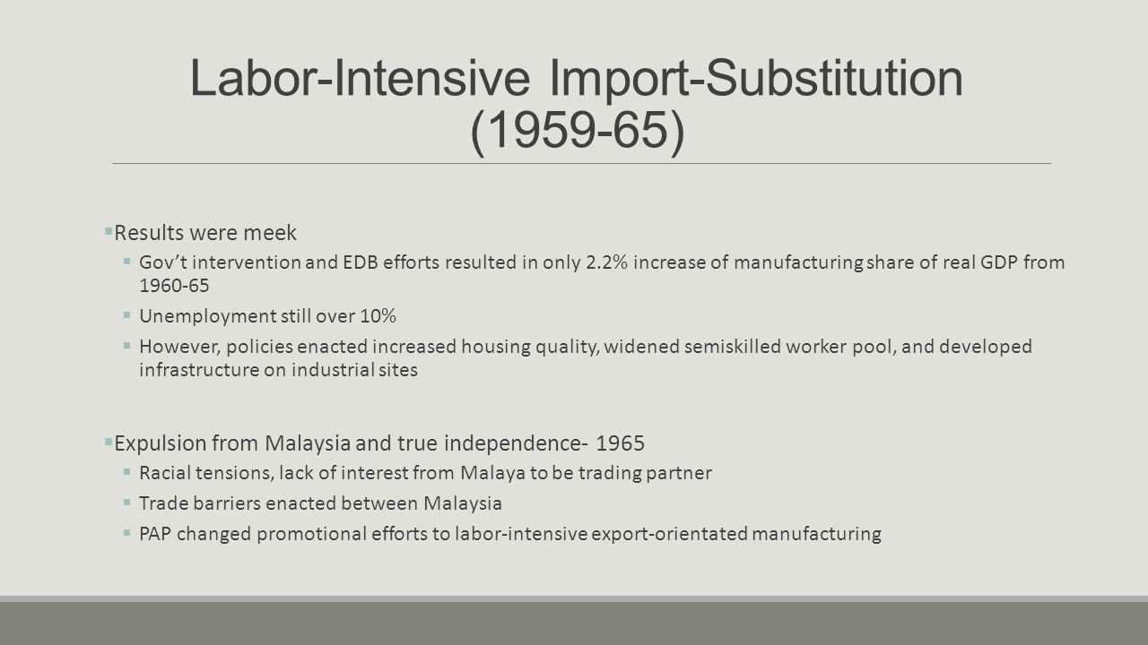 Labor-Intensive Import-Substitution (1959-65)