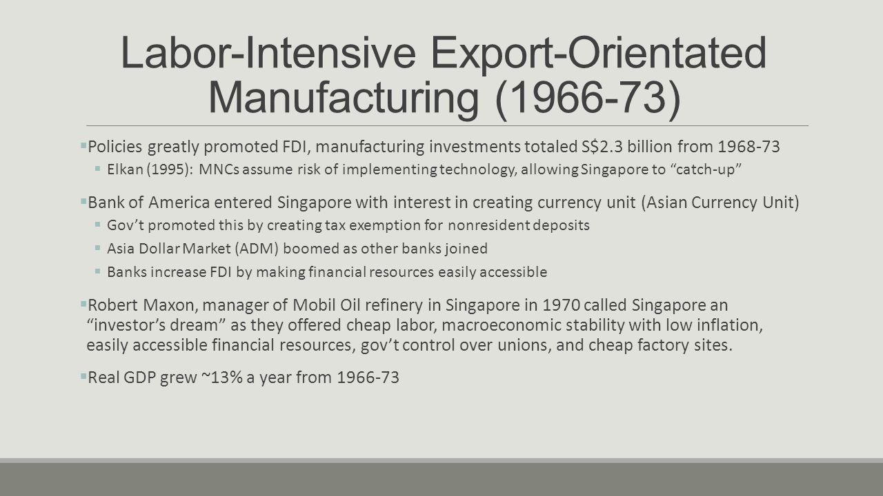 Labor-Intensive Export-Orientated Manufacturing (1966-73)