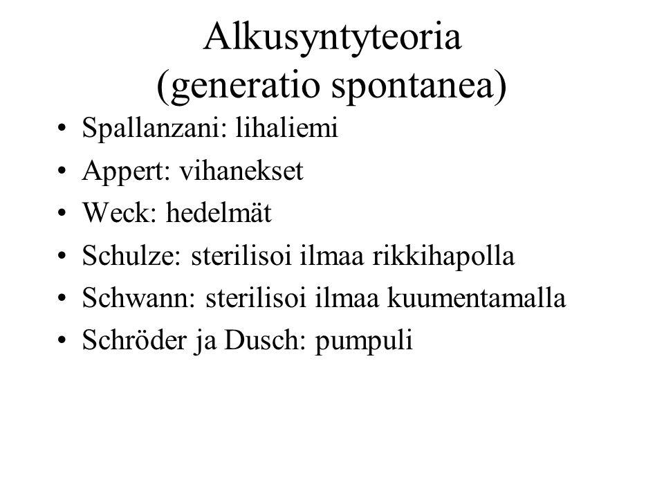 Alkusyntyteoria (generatio spontanea)