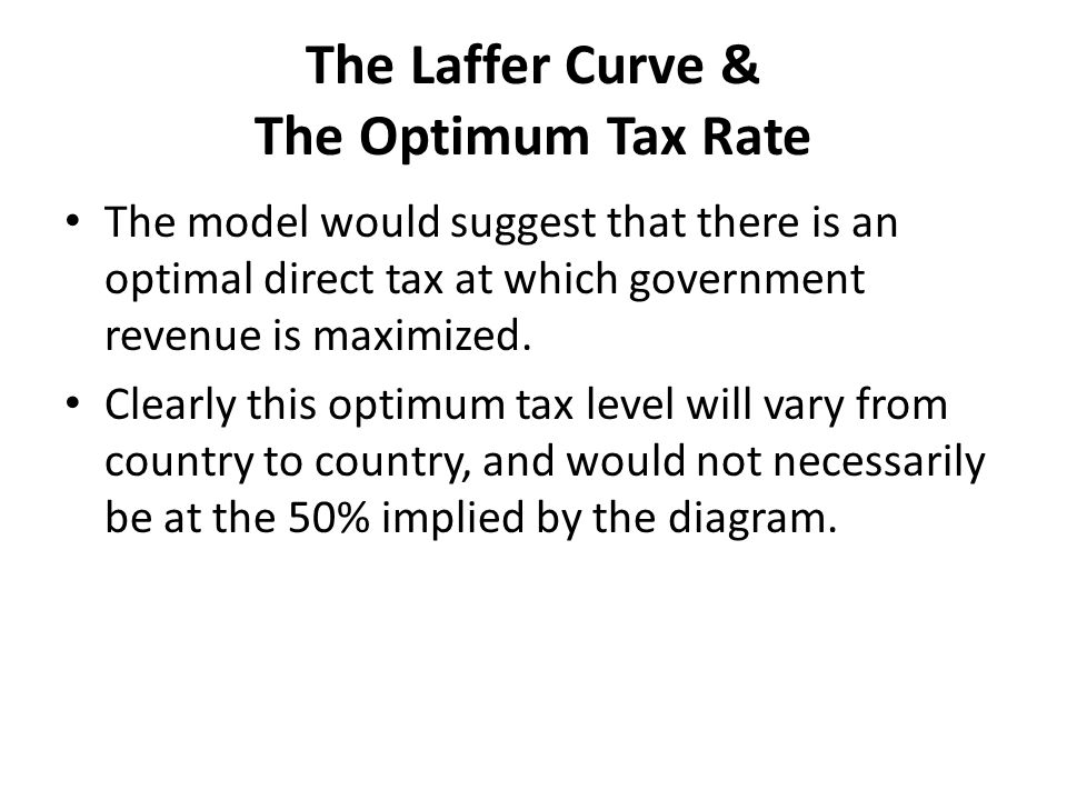 The Laffer Curve & The Optimum Tax Rate