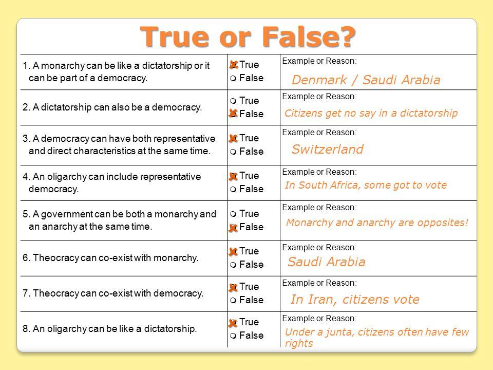 True or False         Denmark / Saudi Arabia Switzerland