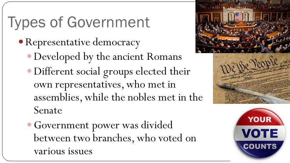 Types of Government Representative democracy