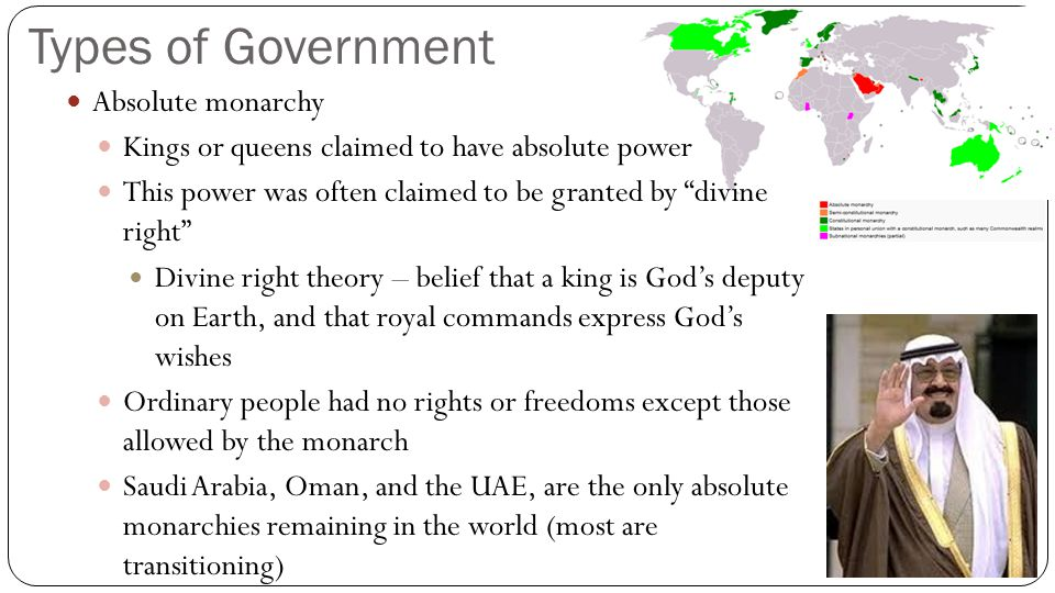 Types of Government Absolute monarchy