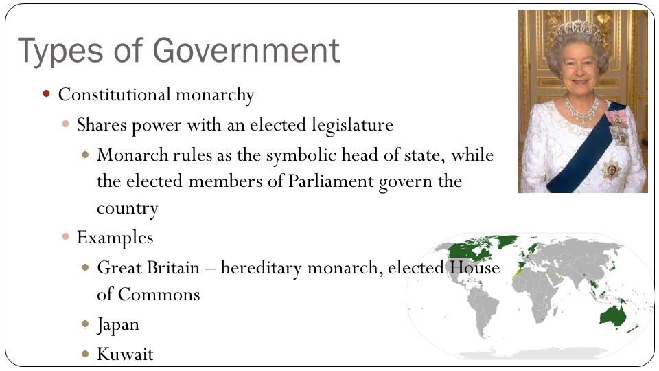 Types of Government Constitutional monarchy
