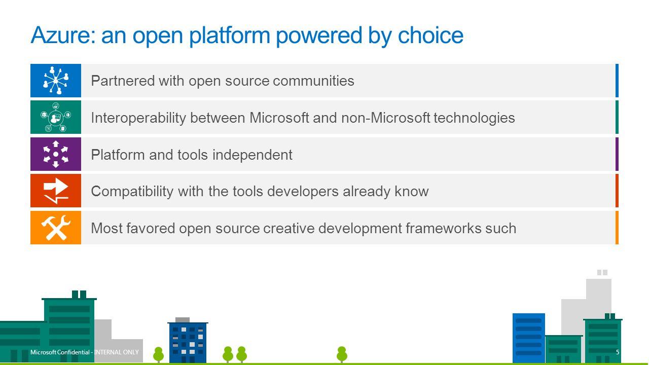 Azure: an open platform powered by choice