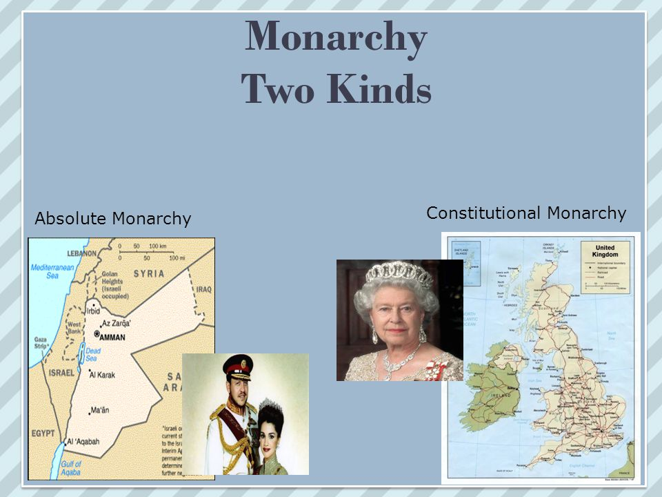 Monarchy Two Kinds Constitutional Monarchy Absolute Monarchy