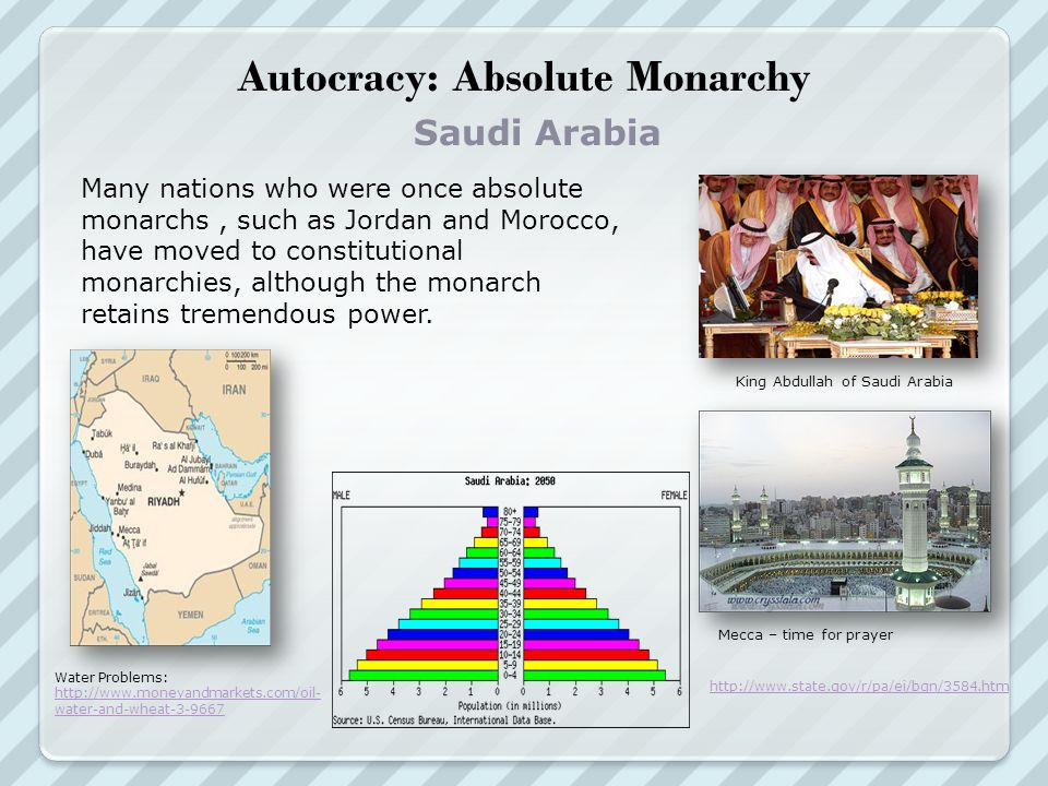 Autocracy: Absolute Monarchy