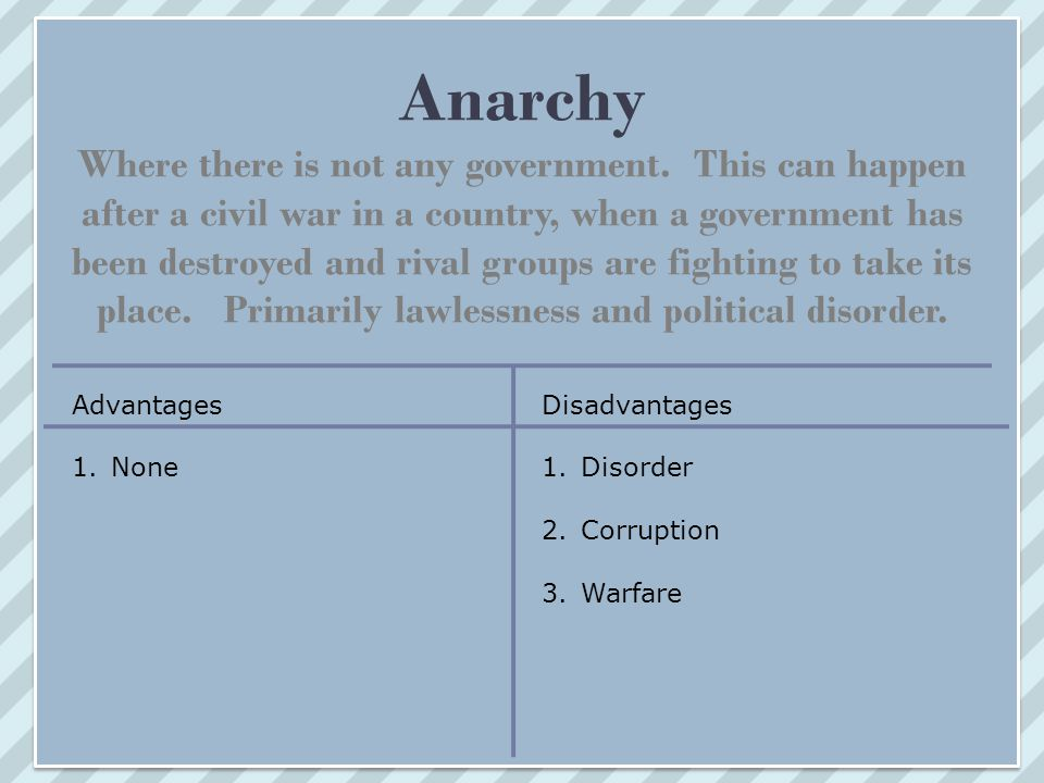 Anarchy Where there is not any government