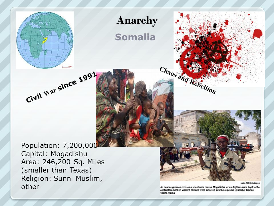 Anarchy Somalia Chaos and Rebellion Civil War since 1991