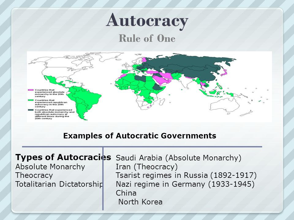 Examples of Autocratic Governments