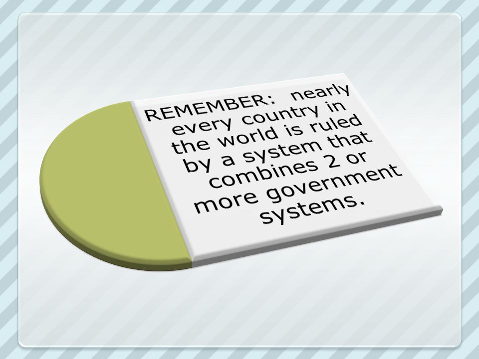 REMEMBER: nearly every country in the world is ruled by a system that combines 2 or more government systems.