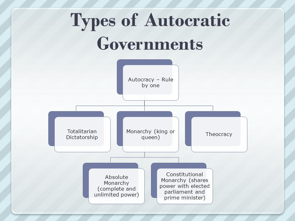 Types of Autocratic Governments