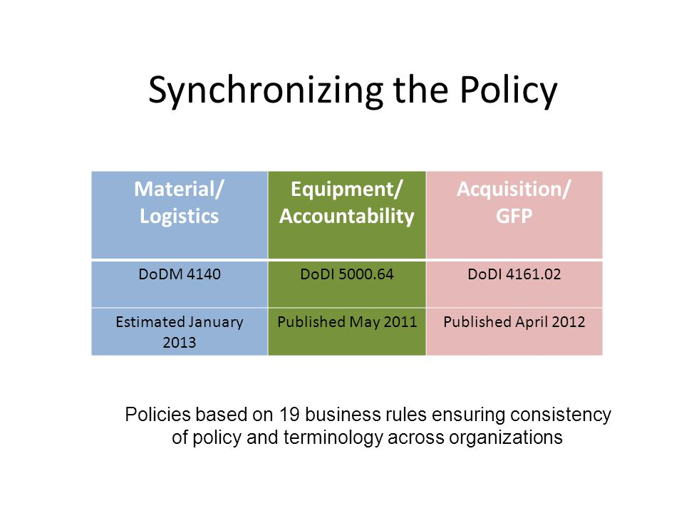Synchronizing the Policy