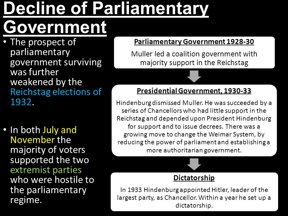 Decline of Parliamentary Government