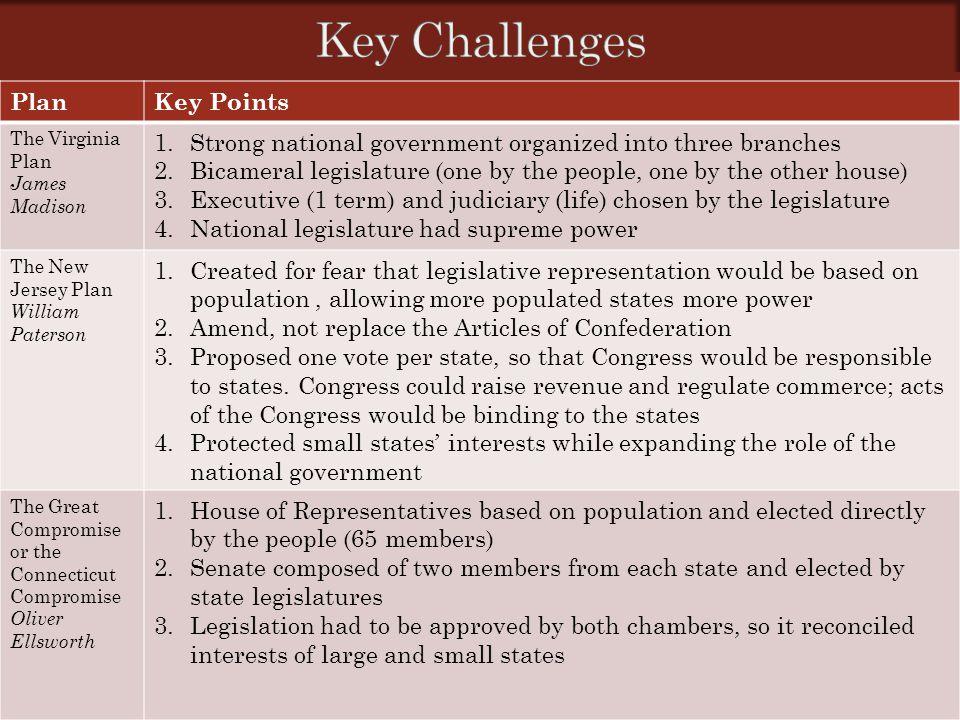 Key Challenges Plan Key Points
