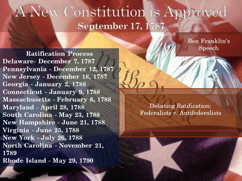 A New Constitution is Approved September 17, 1787