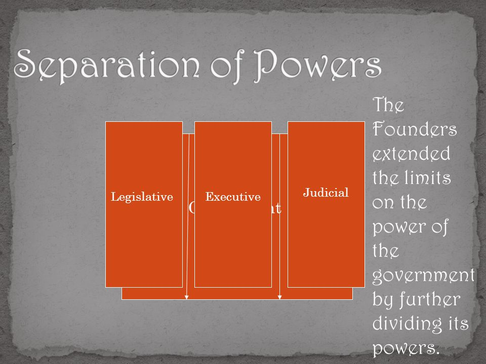 Separation of Powers The Founders extended the limits on the power of the government by further dividing its powers.
