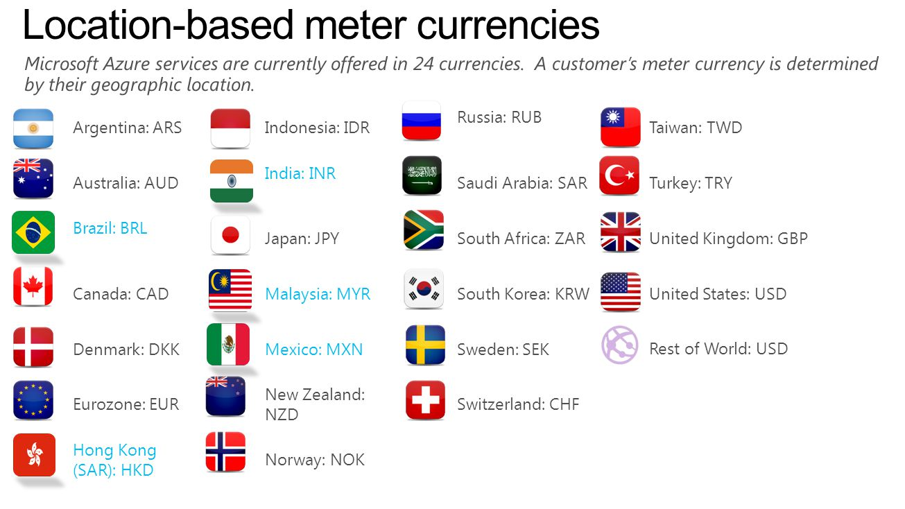 Location-based meter currencies