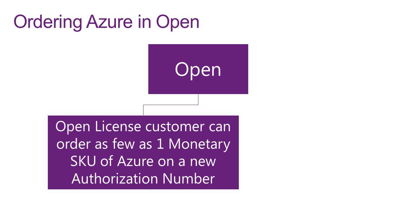 Open Ordering Azure in Open