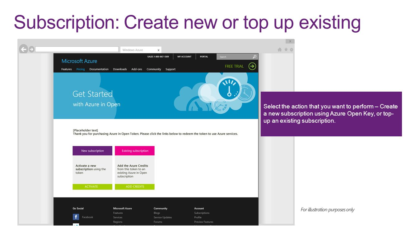 Subscription: Create new or top up existing