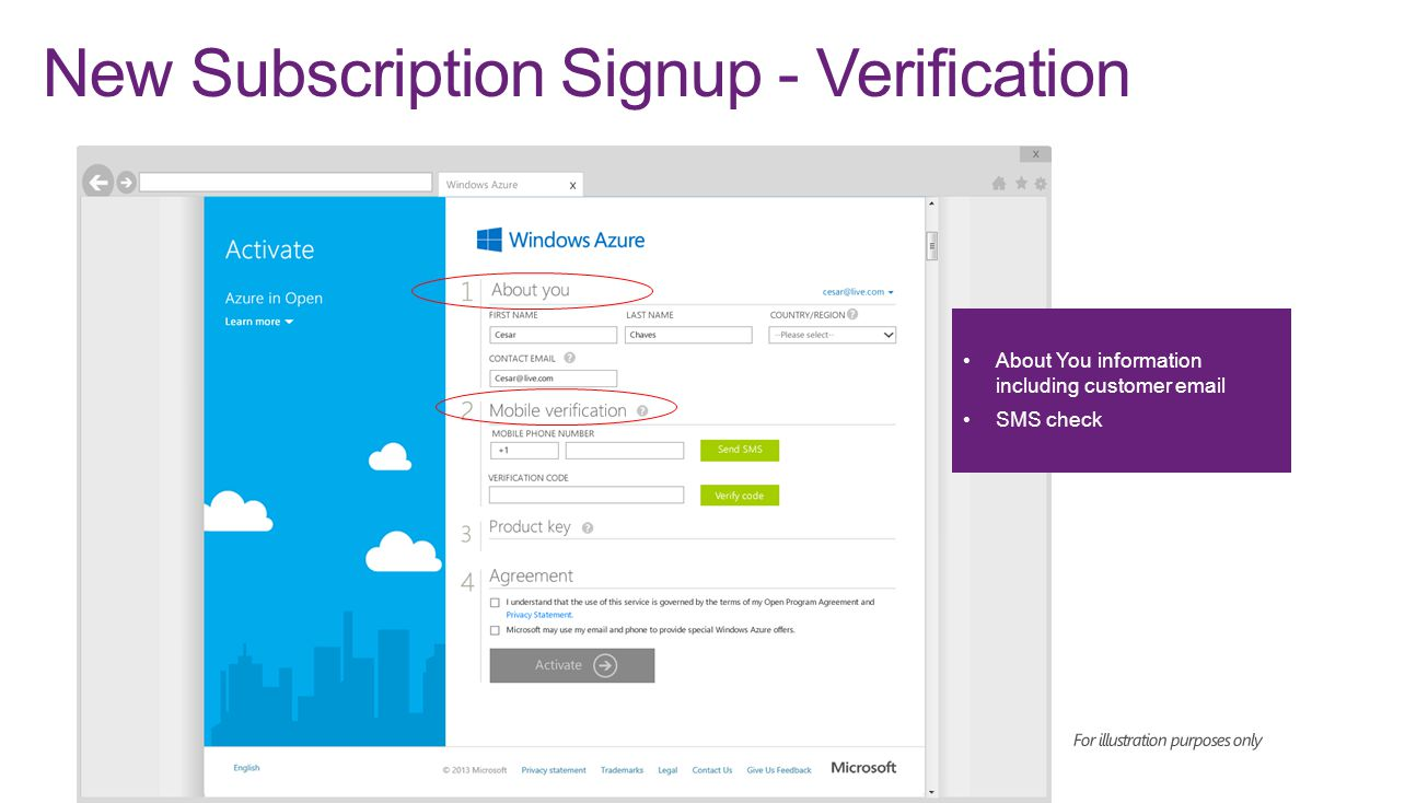 New Subscription Signup - Verification