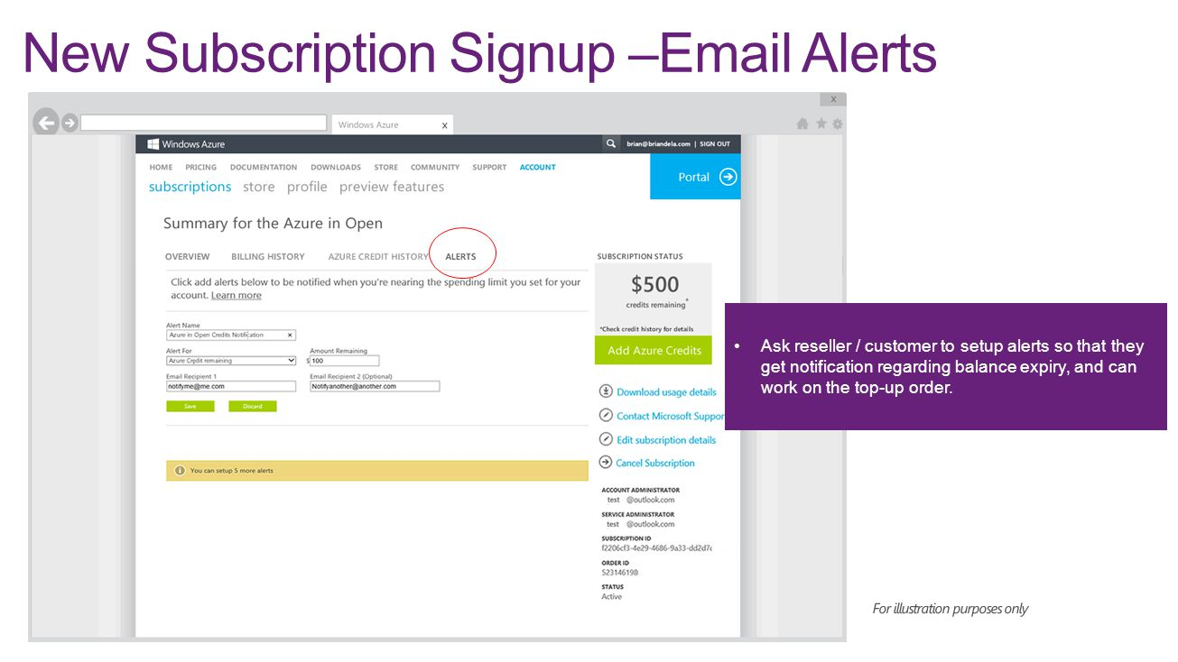New Subscription Signup –Email Alerts