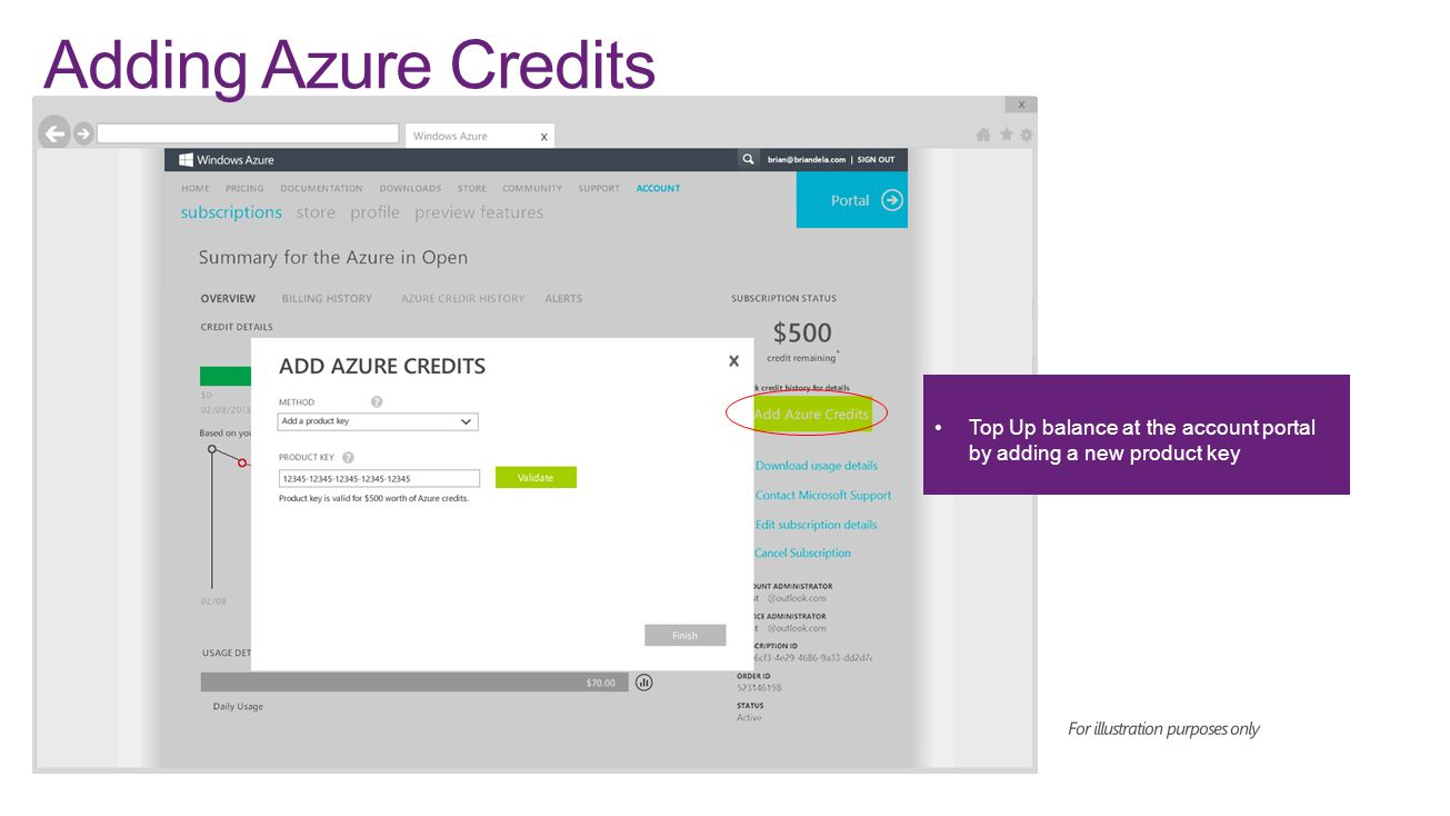 Adding Azure Credits Top Up balance at the account portal by adding a new product key.